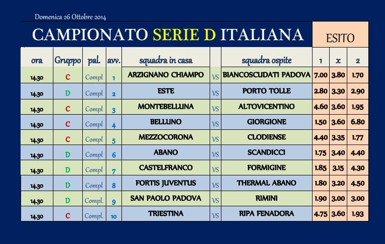 Calcio Serie D Le Quote Snai Di Piazzale Stazione Danno Padova Favoritissimo Padova24ore